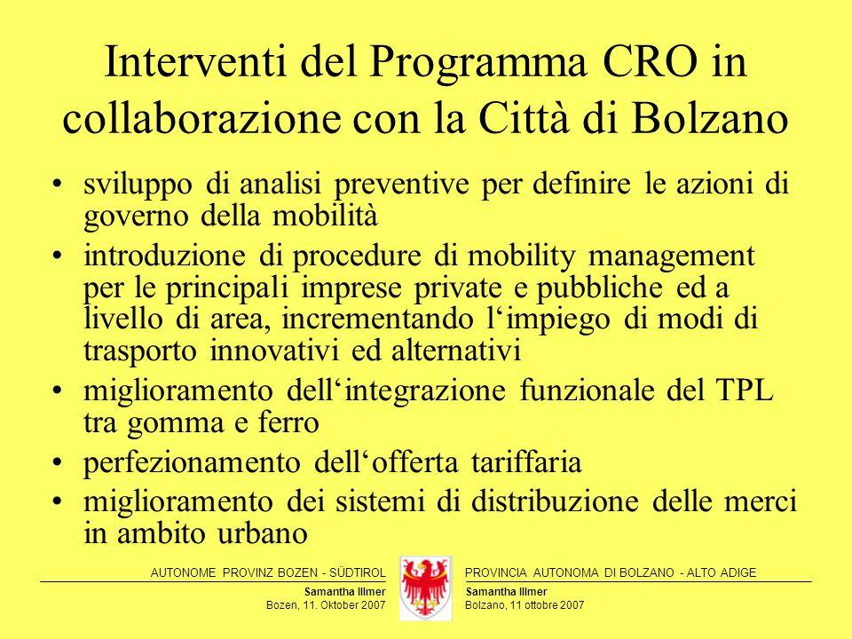 Interventi del Programma CRO in collaborazione con la Città di Bolzano