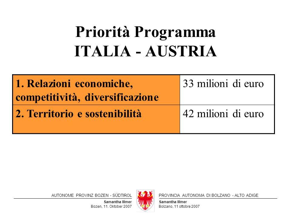 Priorità Programma ITALIA - AUSTRIA