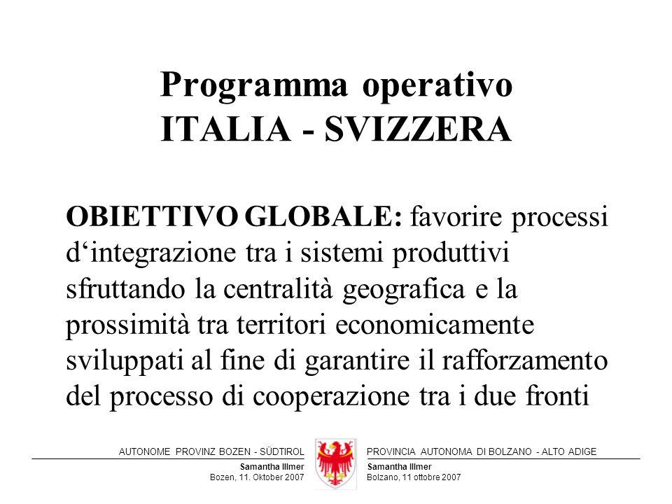 Programma operativo ITALIA - SVIZZERA
