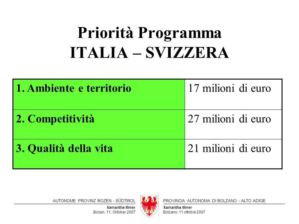Priorità Programma ITALIA – SVIZZERA