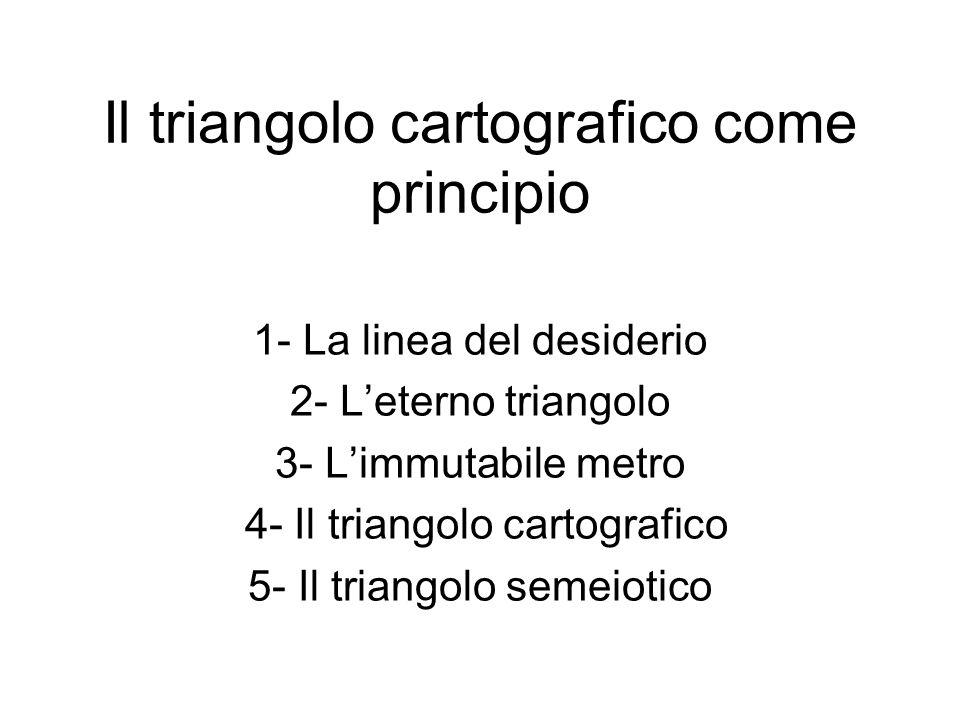 Il triangolo cartografico come principio