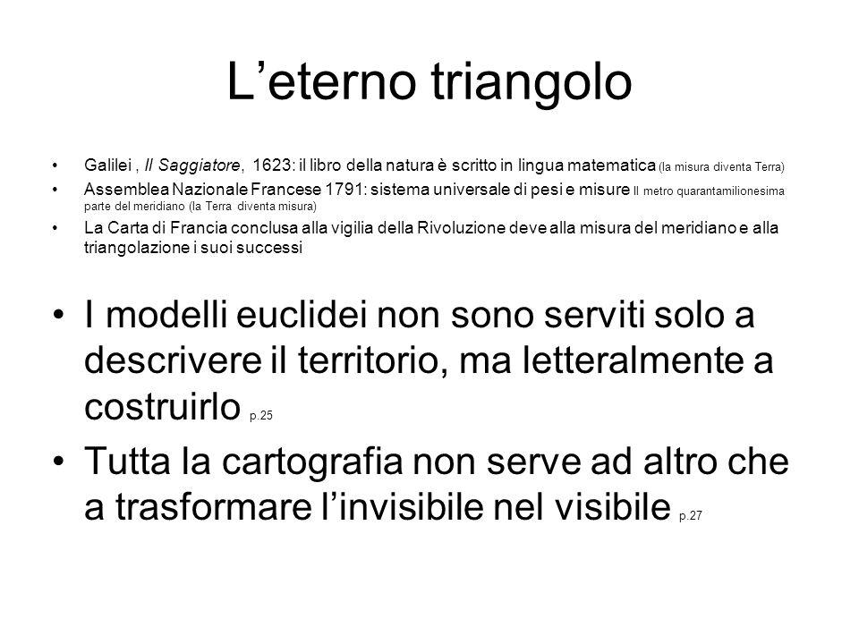 L'eterno triangoloGalilei , Il Saggiatore, 1623: il libro della natura è scritto in lingua matematica (la misura diventa Terra)