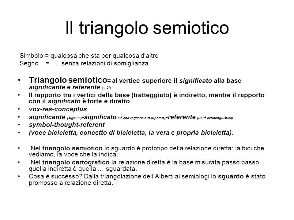 Il triangolo semiotico