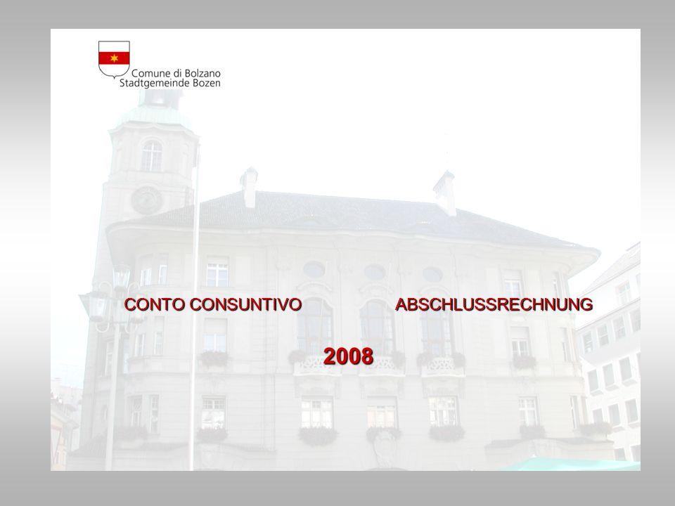 CONTO CONSUNTIVO ABSCHLUSSRECHNUNG 2008