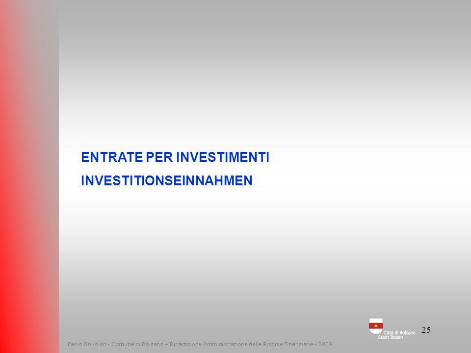 ENTRATE PER INVESTIMENTI INVESTITIONSEINNAHMEN