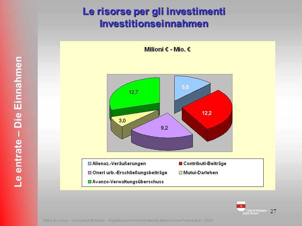 Le risorse per gli investimenti Investitionseinnahmen