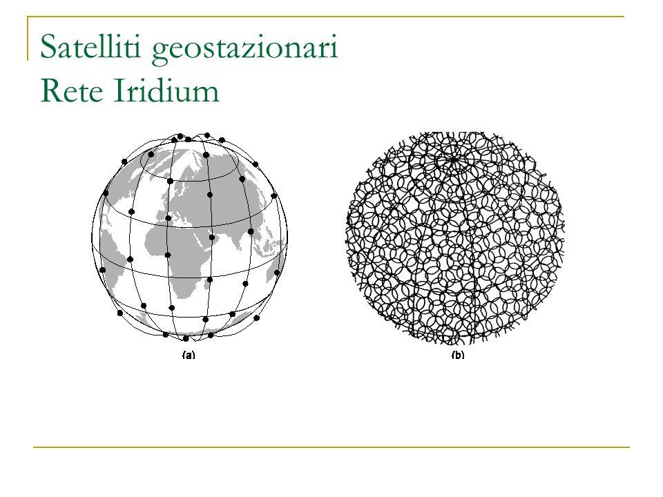 Satelliti geostazionari Rete Iridium