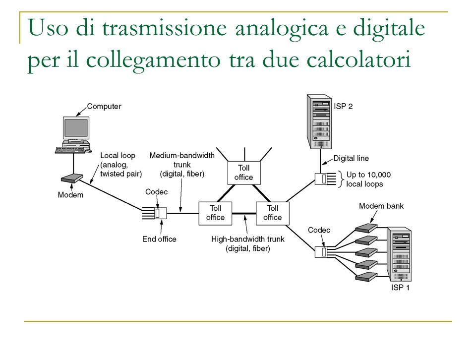 Uso di trasmissione analogica e digitale per il collegamento tra due calcolatori