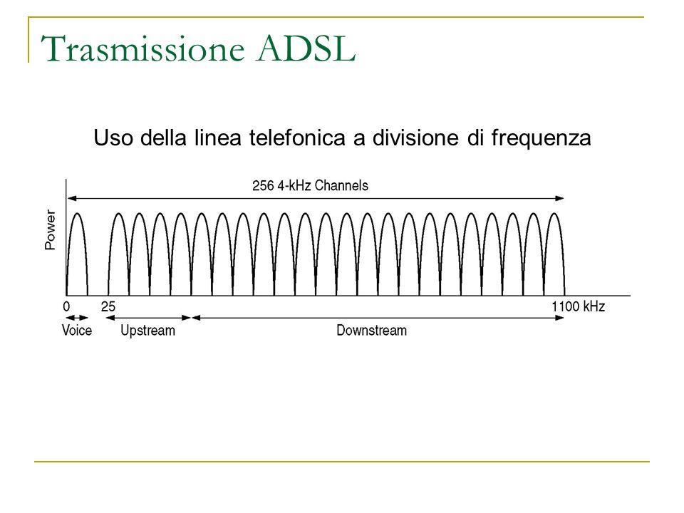 Uso della linea telefonica a divisione di frequenza