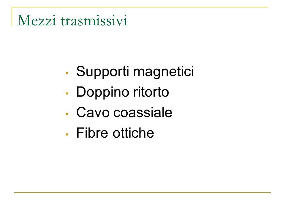 Mezzi trasmissivi Supporti magnetici Doppino ritorto Cavo coassiale
