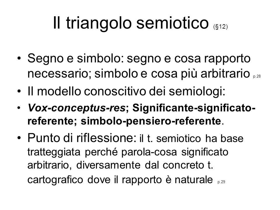 Il triangolo semiotico (§12)