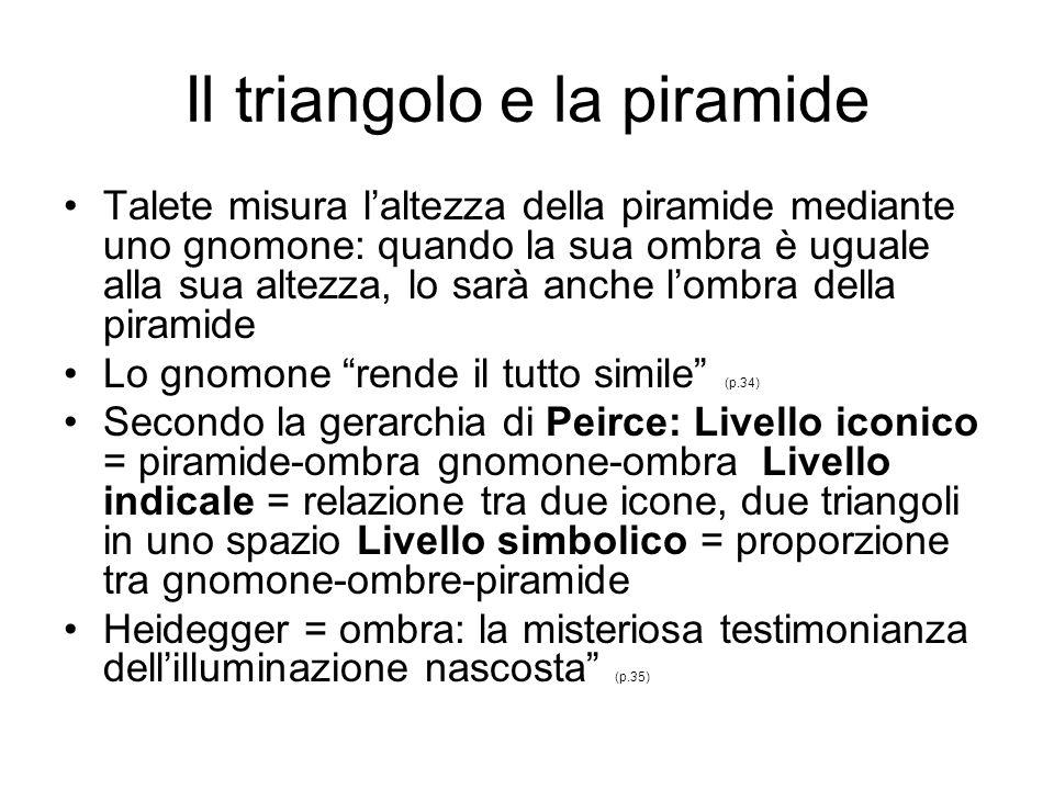Il triangolo e la piramide