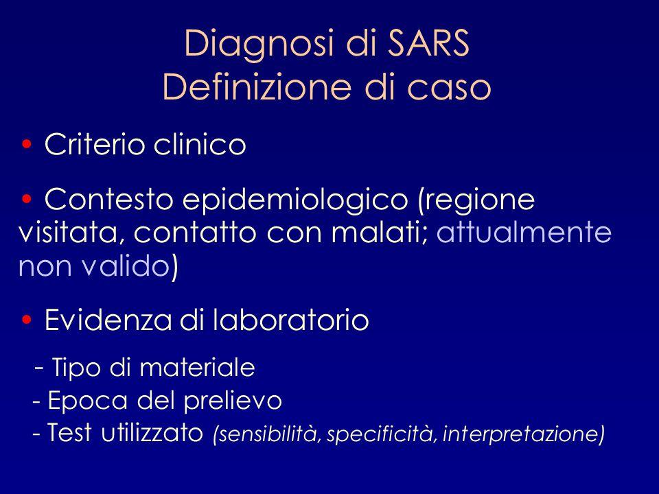 Diagnosi di SARS Definizione di caso Criterio clinico