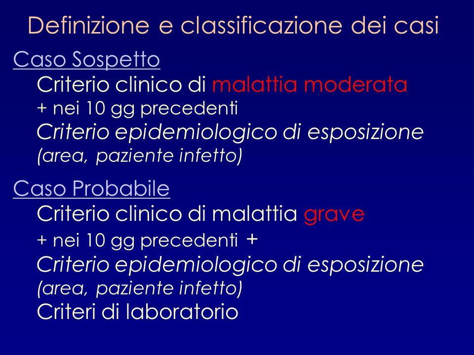 Definizione e classificazione dei casi