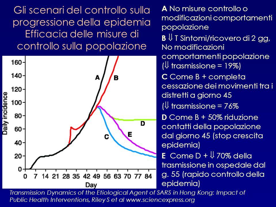 Gli scenari del controllo sulla progressione della epidemia