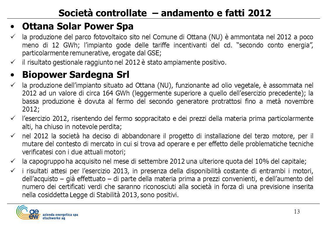 Società controllate – andamento e fatti 2012