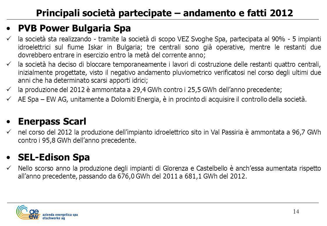 Principali società partecipate – andamento e fatti 2012