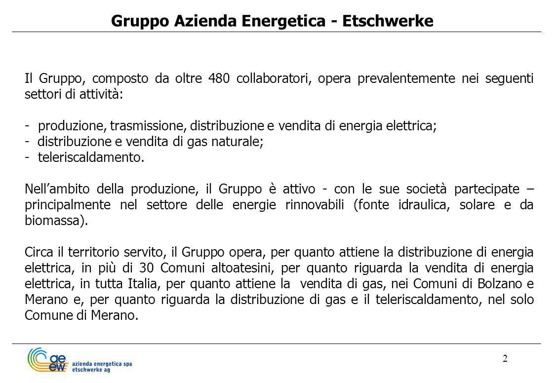 Gruppo Azienda Energetica - Etschwerke