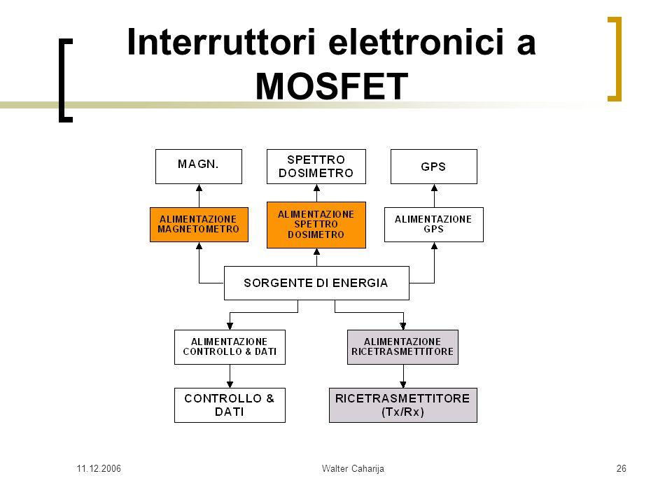 Interruttori elettronici a MOSFET