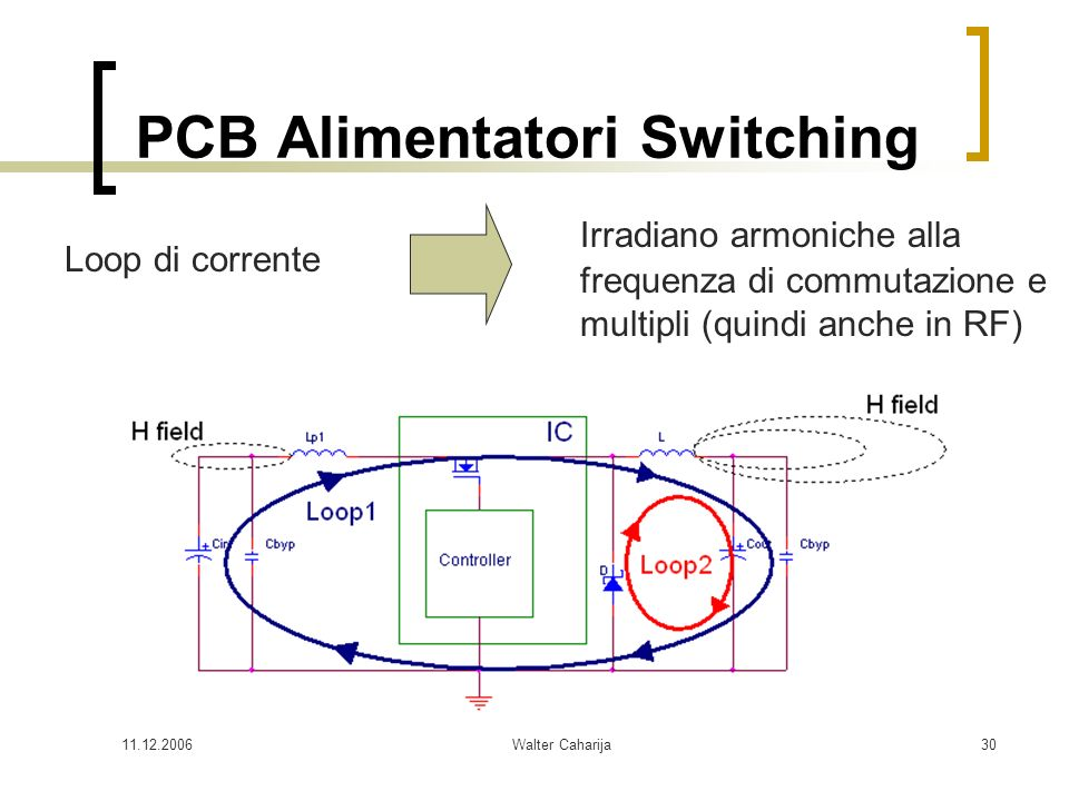 PCB Alimentatori Switching