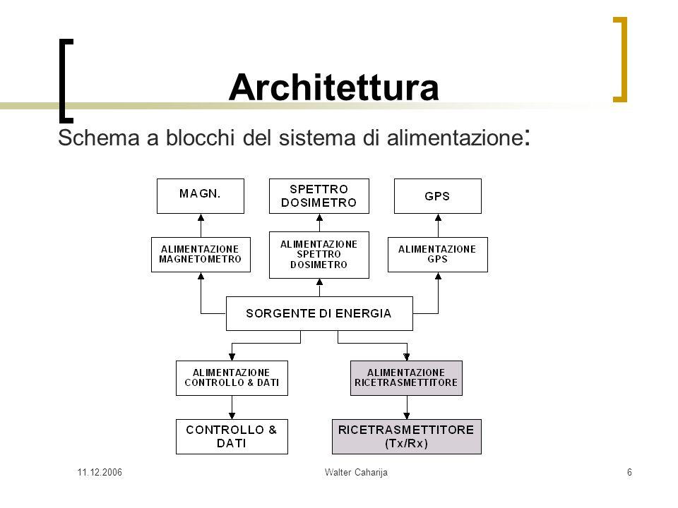 Architettura Schema a blocchi del sistema di alimentazione: 11.12.2006