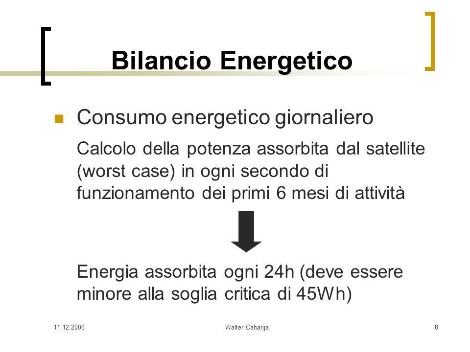 Bilancio Energetico Consumo energetico giornaliero