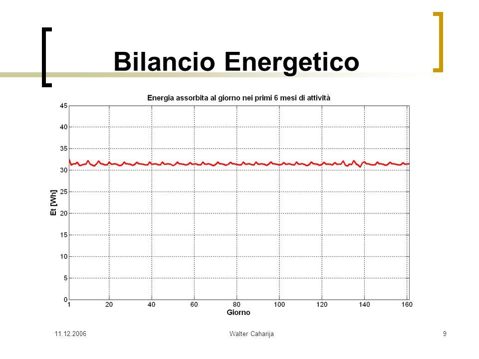 Bilancio Energetico 11.12.2006 Walter Caharija