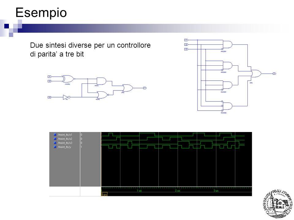 Esempio Due sintesi diverse per un controllore di parita' a tre bit