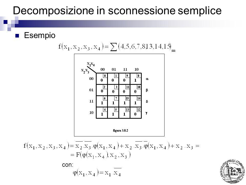 Decomposizione in sconnessione semplice