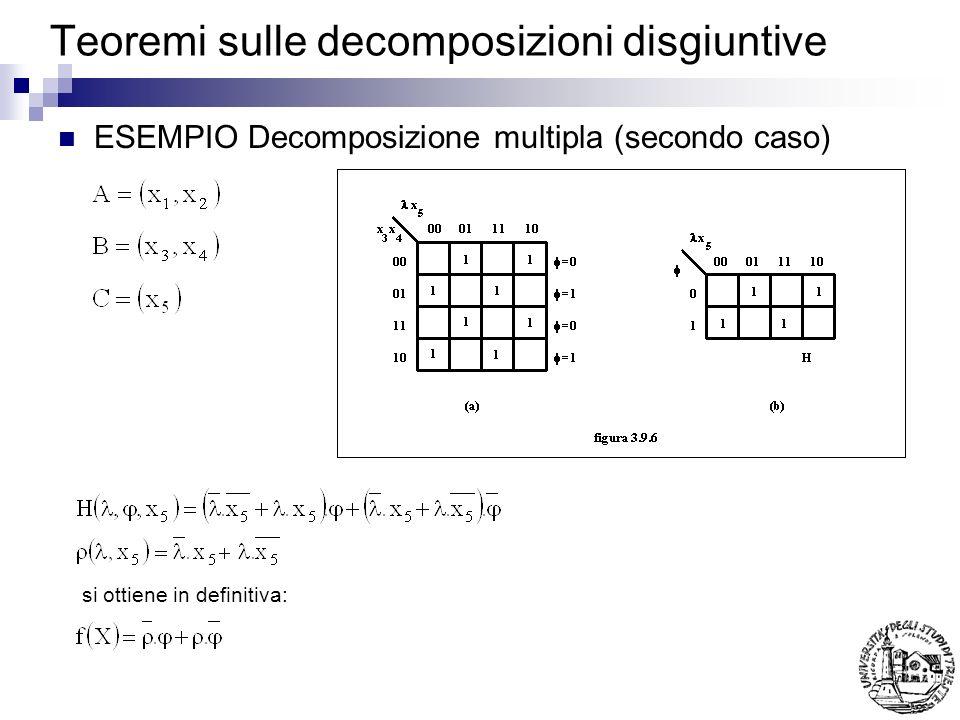 Teoremi sulle decomposizioni disgiuntive