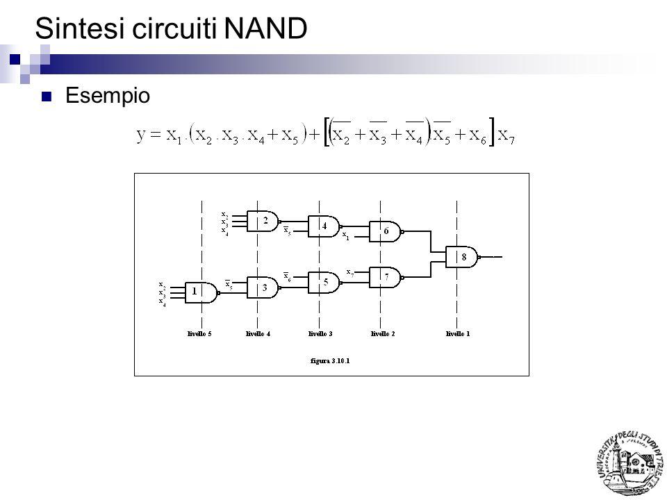 Sintesi circuiti NAND Esempio