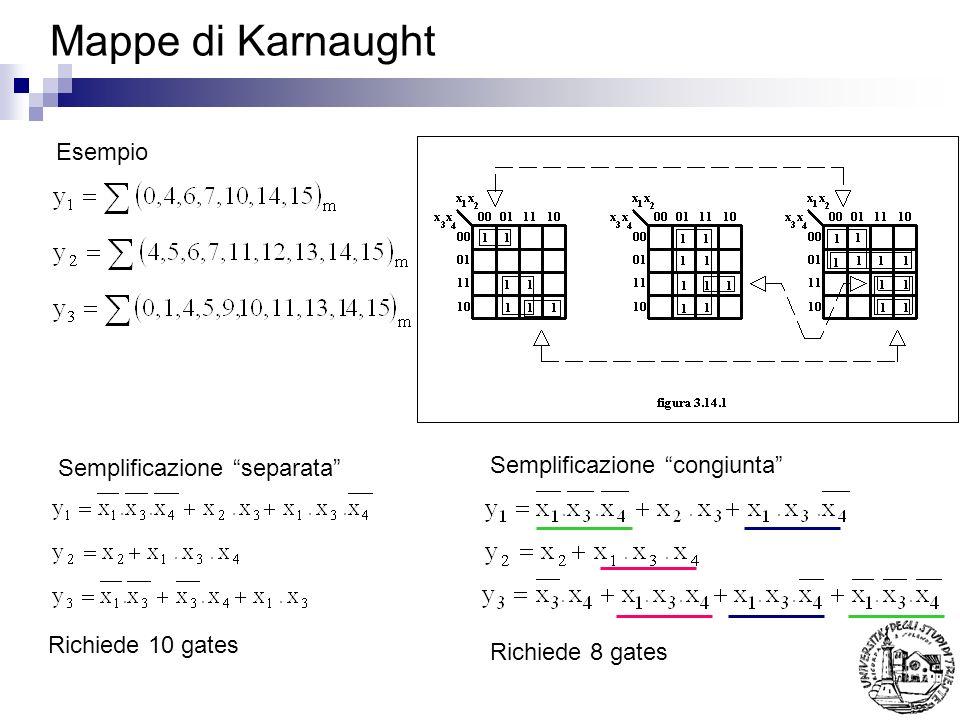 Mappe di Karnaught Esempio Semplificazione separata