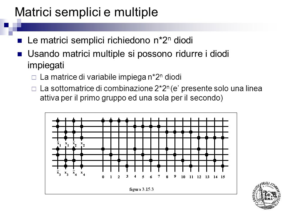 Matrici semplici e multiple