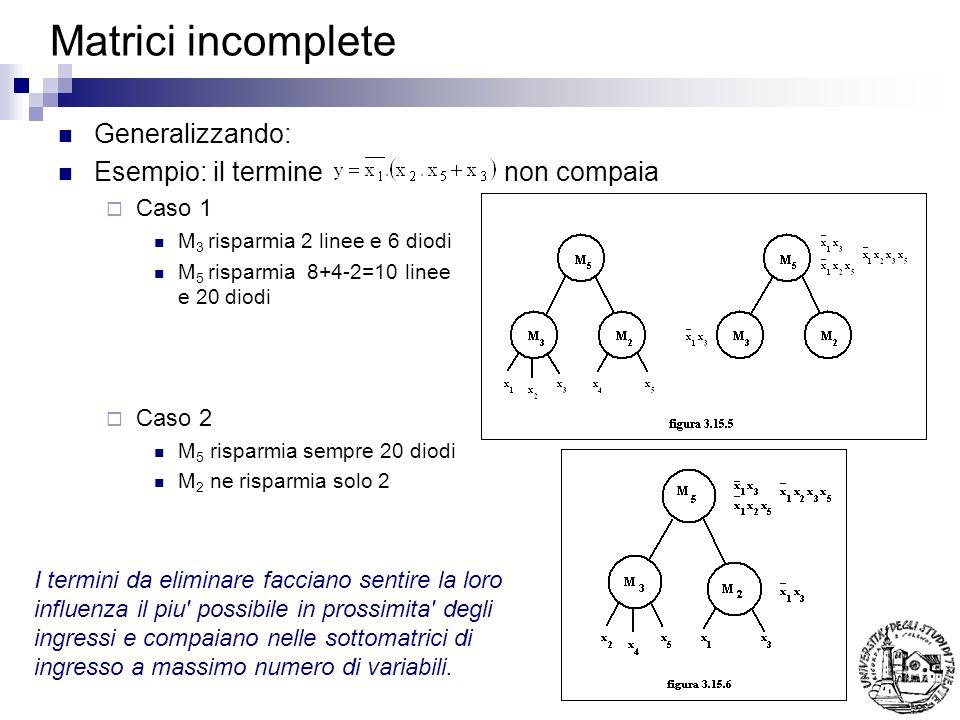 Matrici incomplete Generalizzando: Esempio: il termine non compaia