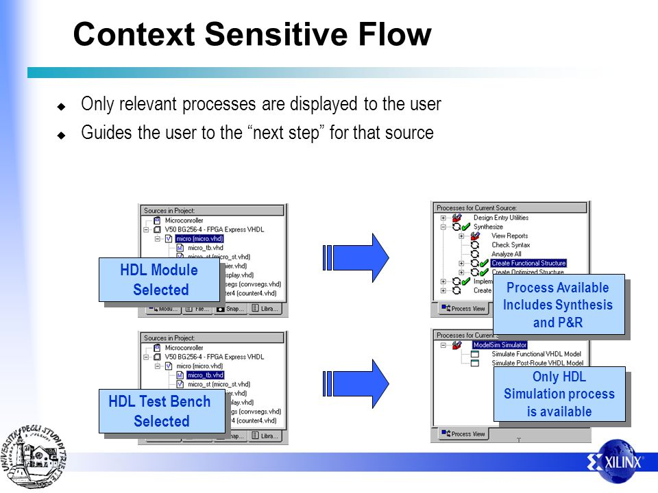 Context Sensitive Flow