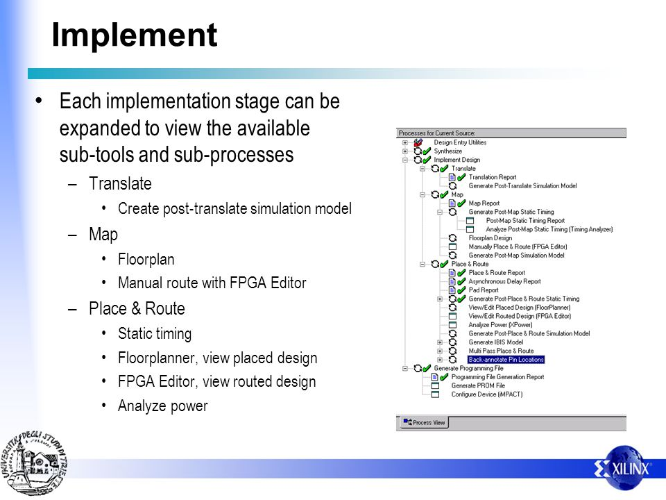 Implement Each implementation stage can be expanded to view the available sub-tools and sub-processes.