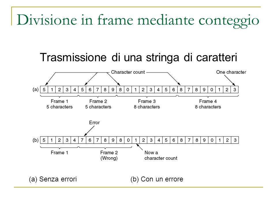 Divisione in frame mediante conteggio