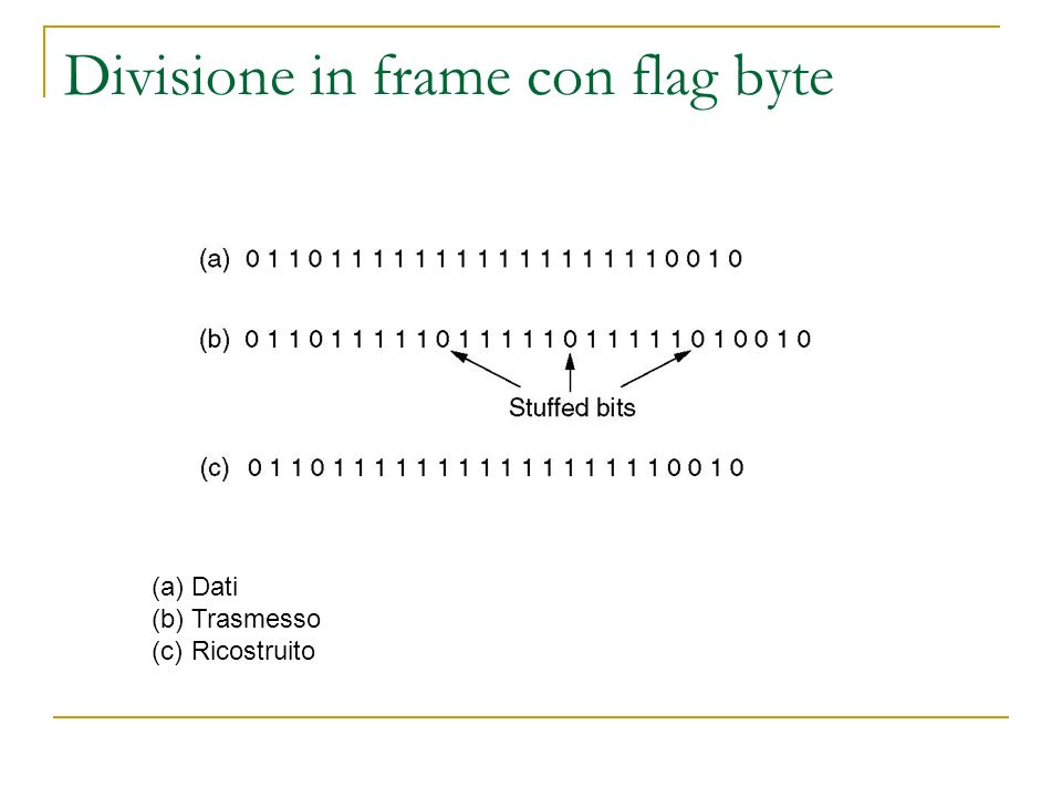 Divisione in frame con flag byte