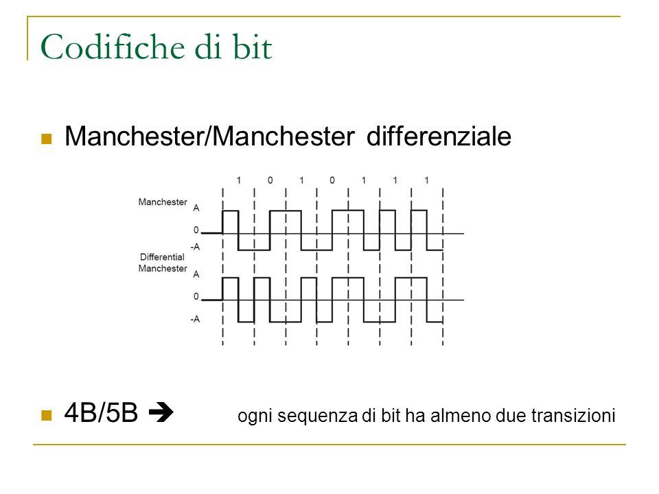 Codifiche di bit Manchester/Manchester differenziale