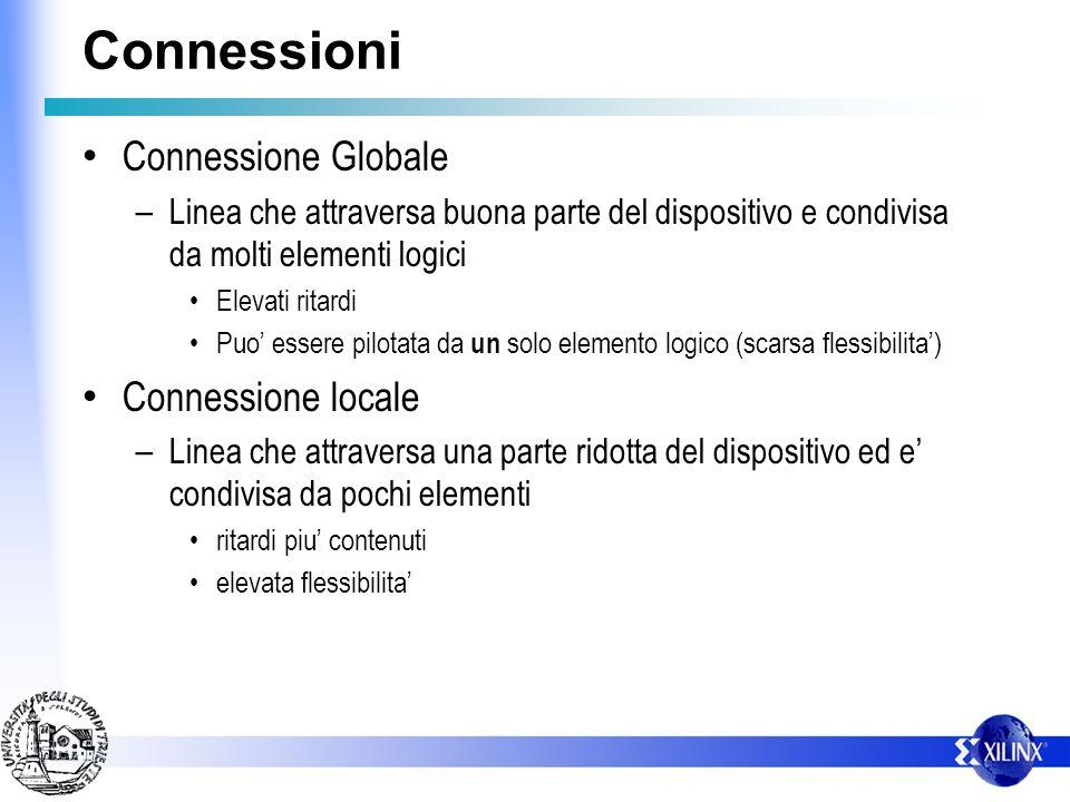 Connessioni Connessione Globale Connessione locale