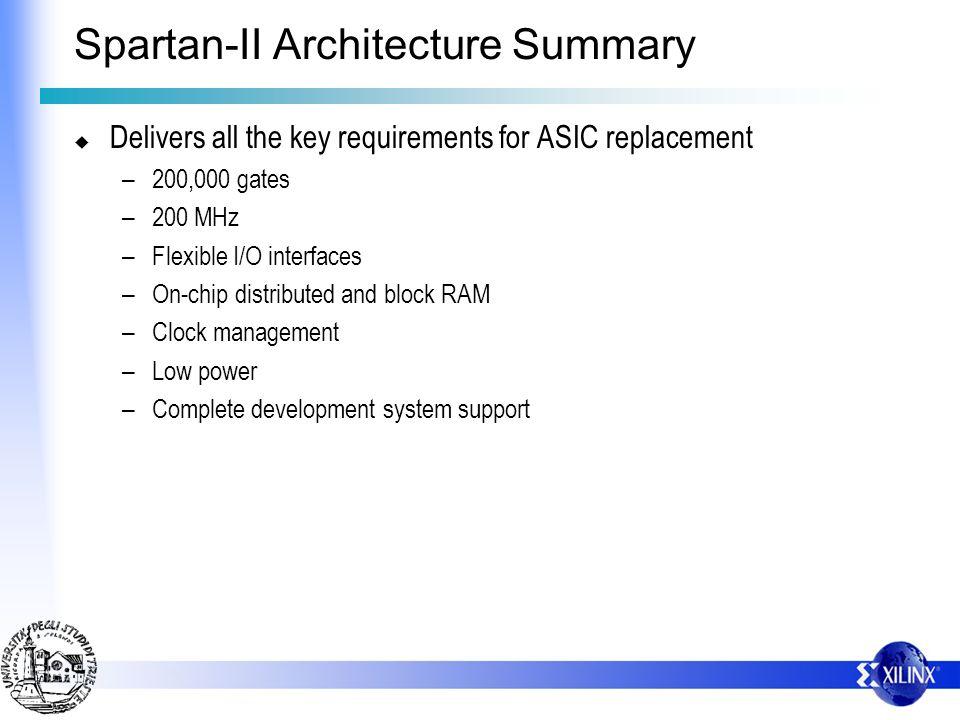Spartan-II Architecture Summary
