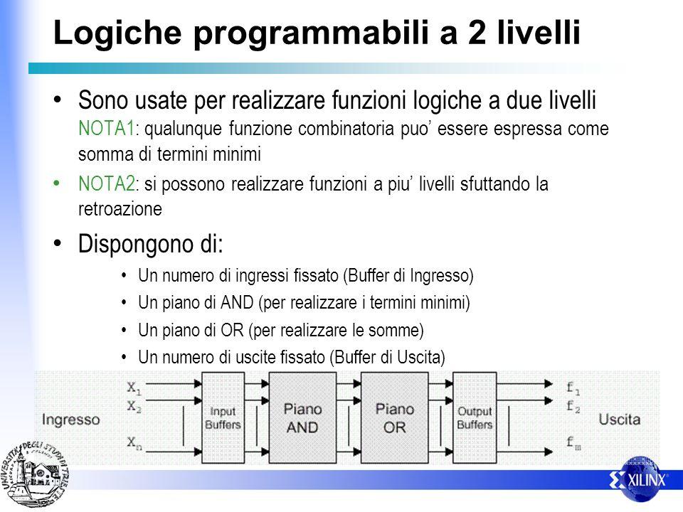Logiche programmabili a 2 livelli