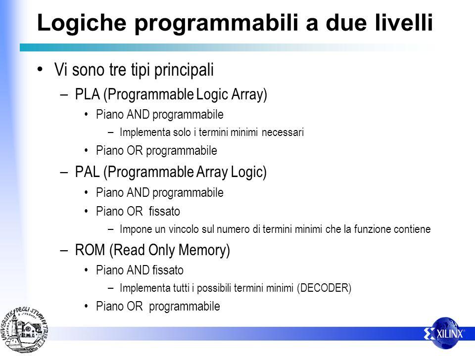 Logiche programmabili a due livelli