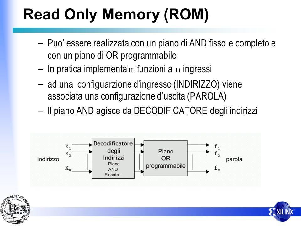 Read Only Memory (ROM) Puo' essere realizzata con un piano di AND fisso e completo e con un piano di OR programmabile.