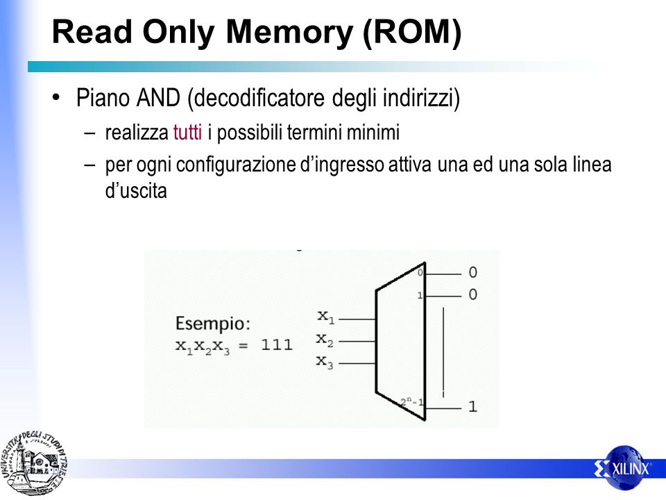 Read Only Memory (ROM) Piano AND (decodificatore degli indirizzi)