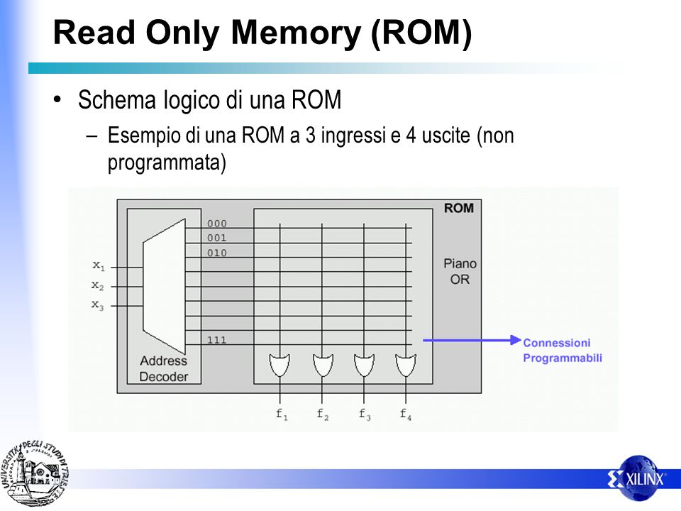 Read Only Memory (ROM) Schema logico di una ROM