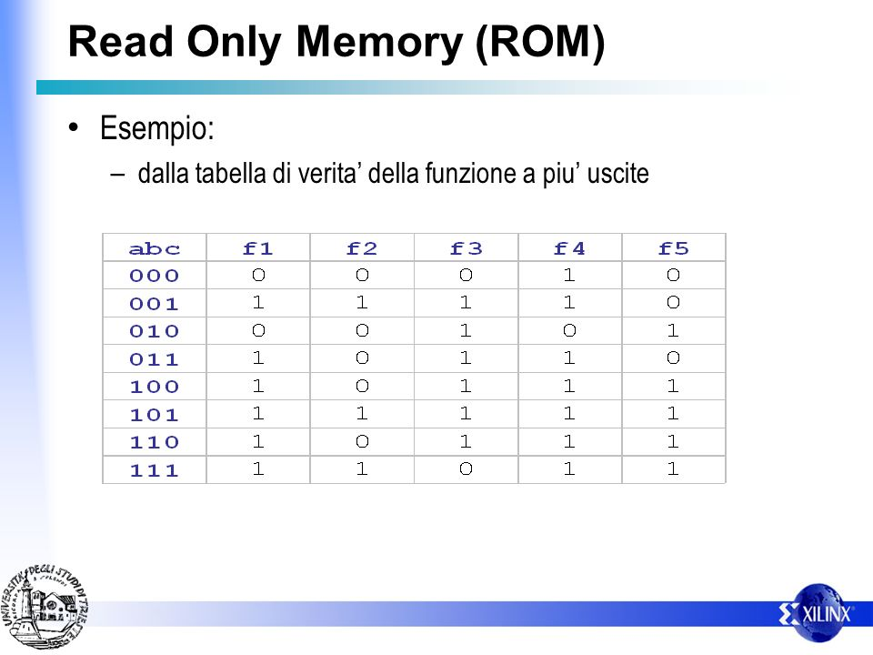 Read Only Memory (ROM) Esempio: