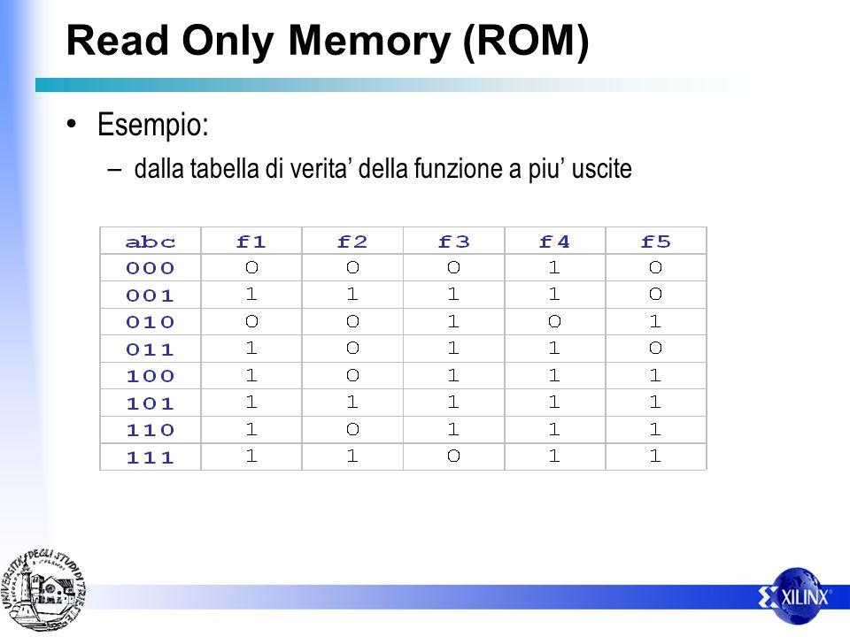 Read Only Memory (ROM) Esempio: