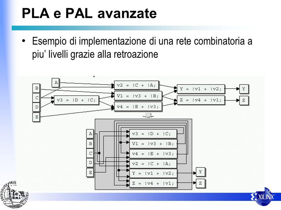 PLA e PAL avanzate Esempio di implementazione di una rete combinatoria a piu' livelli grazie alla retroazione.