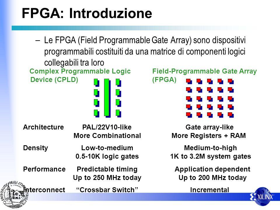 FPGA: Introduzione